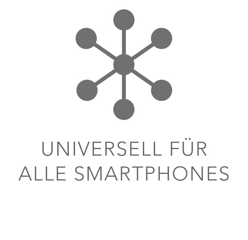 Backbone_Co-Branding_Productpage_USP_Universell_DE